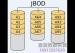 RAID磁盘阵列及LVM数据存储原理