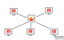 PC3000固件数据库共享使用
